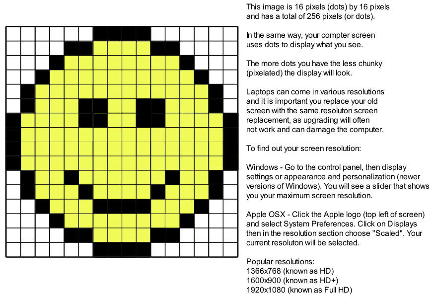 Laptop Screen Resolution Explained
